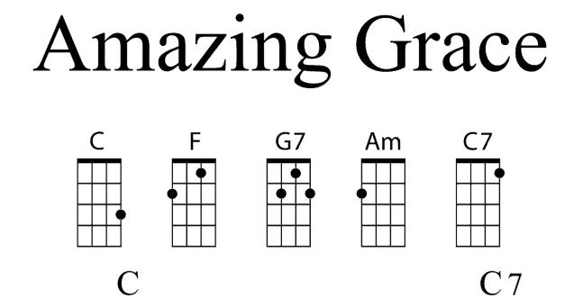 Guitar Chords C7