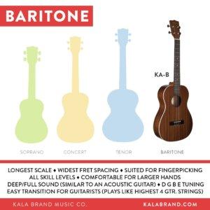ukulele size-baritone