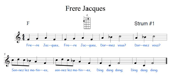 Chapter 3 F Major Chord Ukulele