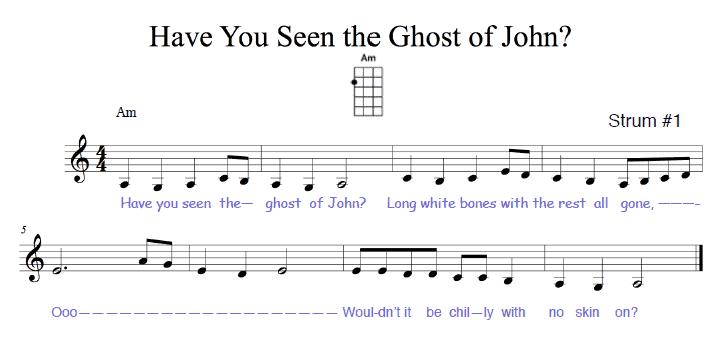 Chapter 2 A Minor Chord Ukulele