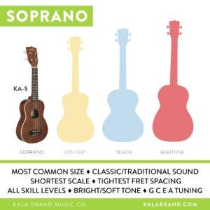 ukulele size-soprano