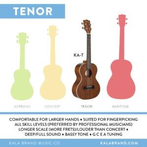 ukulele size-tenor