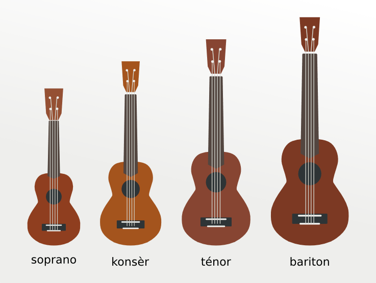 How To Choose The Perfect Ukulele Size