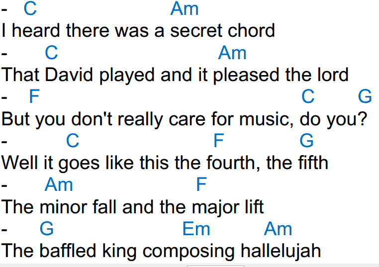 Hallelujah Shrek Chords Choice Image Chord Guitar Finger Position