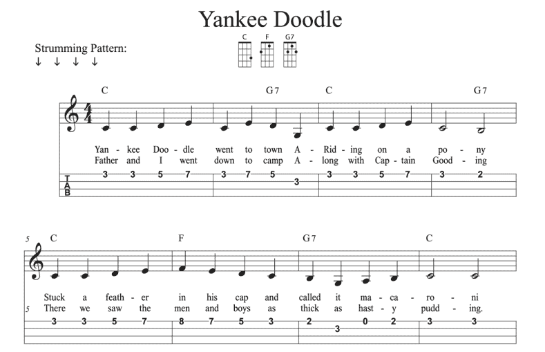 Ukulele tablature