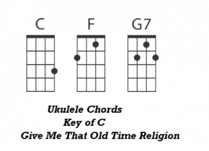 Give Me That Old Time Religion Easy Ukulele Tutorial with Melody Tabs