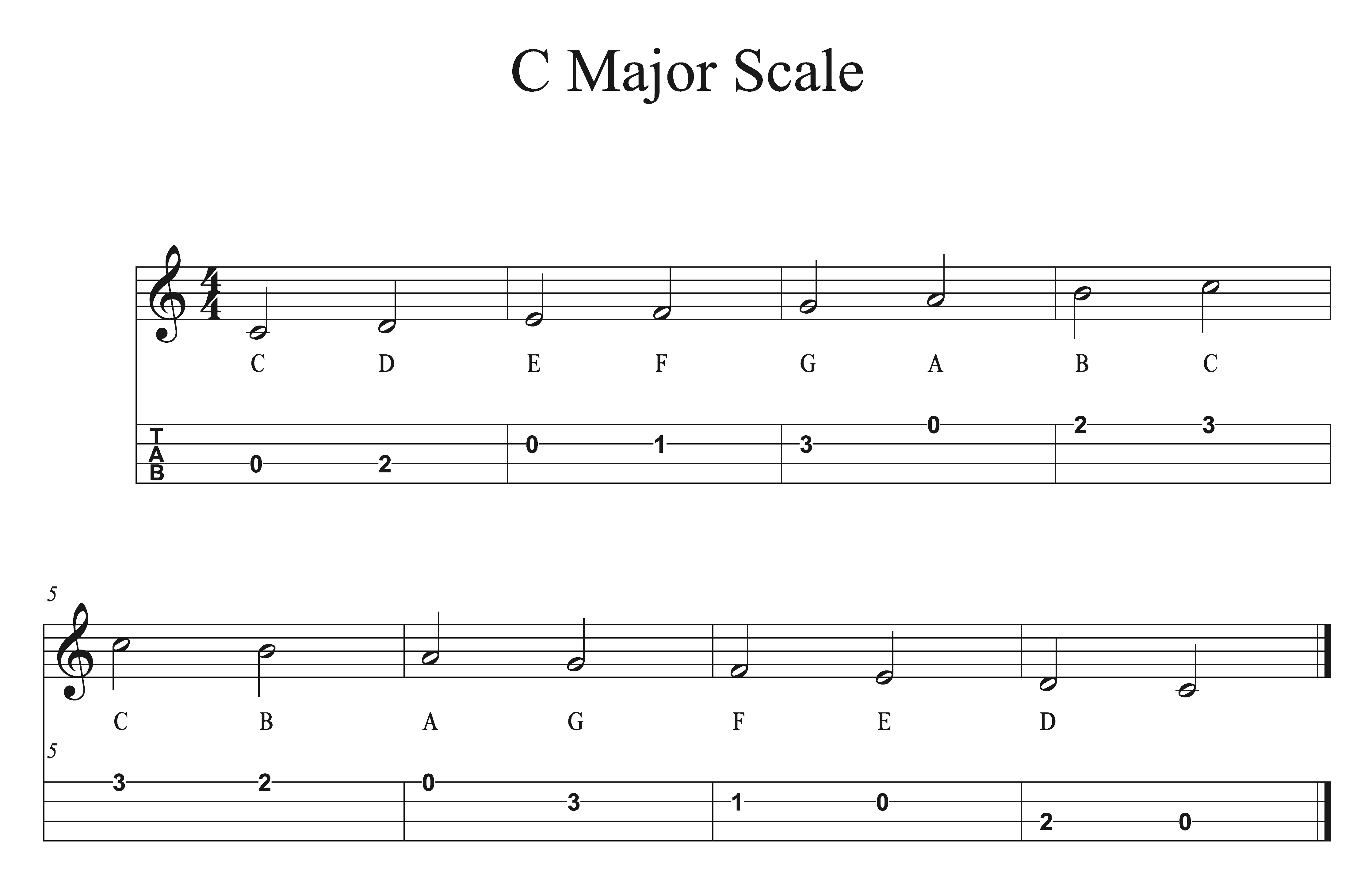 Learn how to read ukulele tabs by playing theC Major Scale in ukulele tab notation