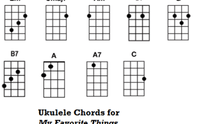 Ukulele Tutorial for My Favorite Things from The Sound of Music